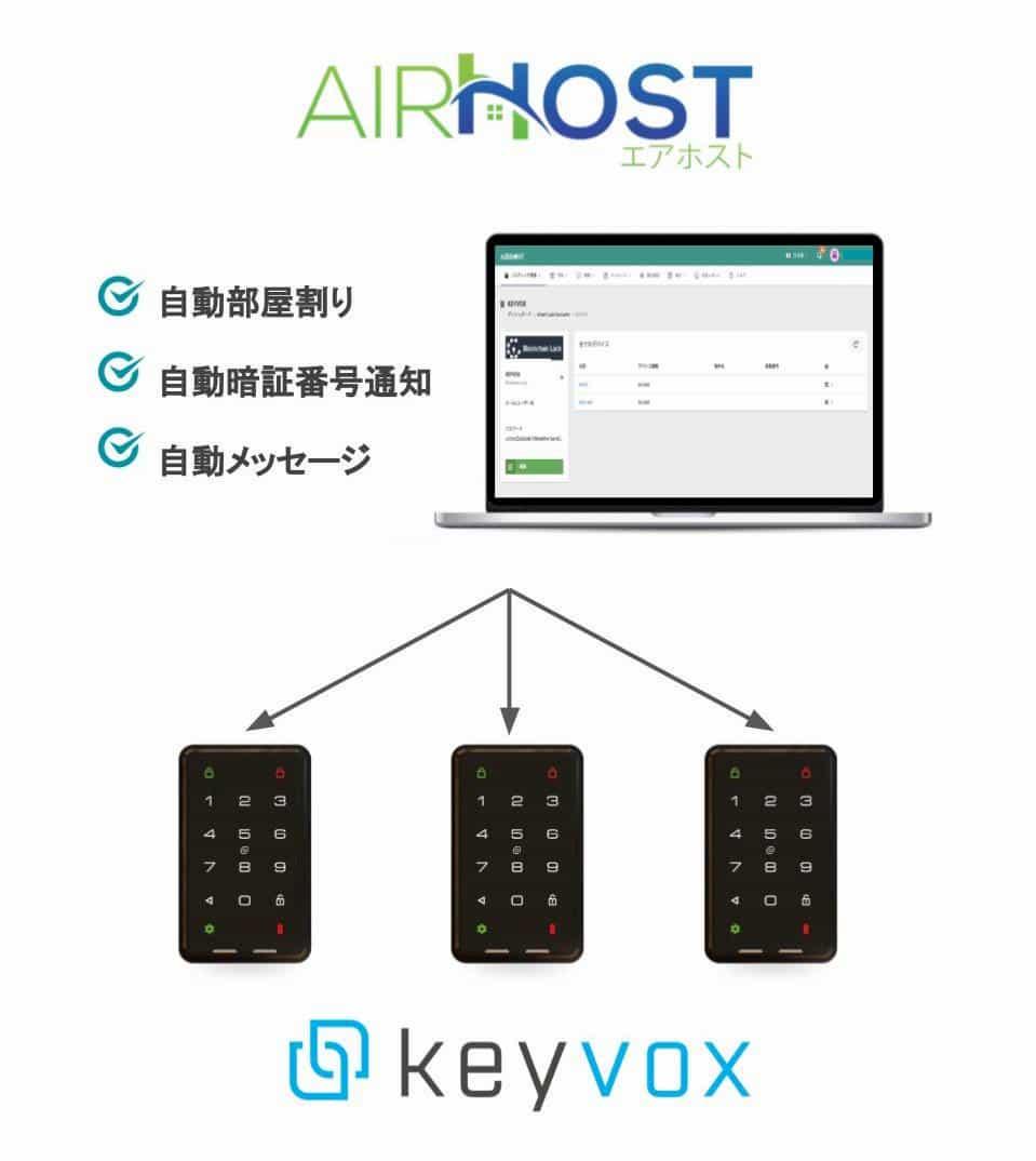 クラウドサービス「AirHost PMS」がスマートロック「KEYVOX」とのAPI連携開始 メイン画像